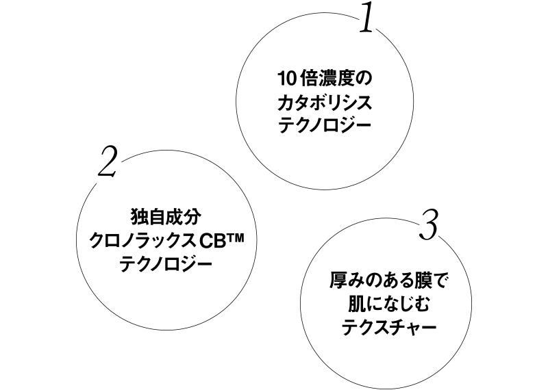 1: 酵母エキスを配合して従来