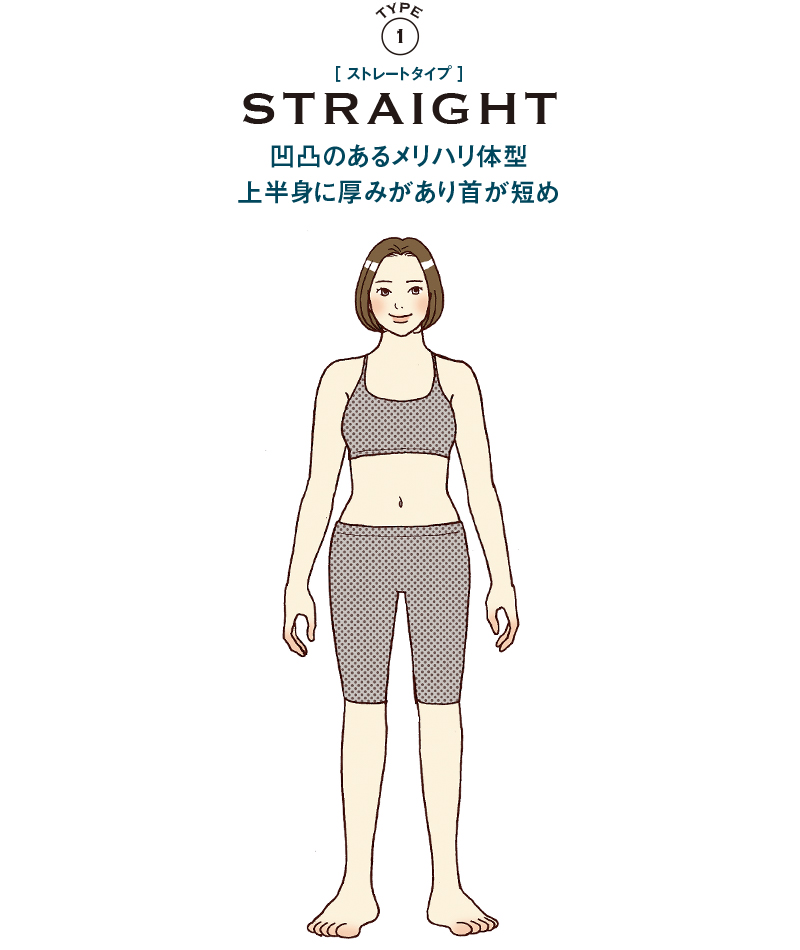 ☑︎筋肉のつき方に特徴が出やす