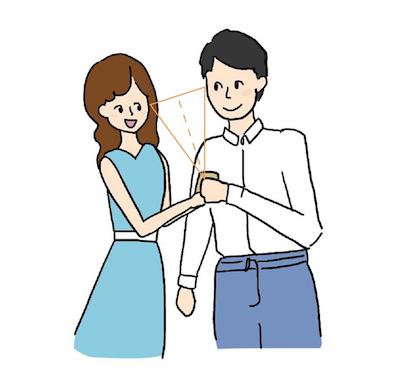 2、ふたりの距離の中心に手を持