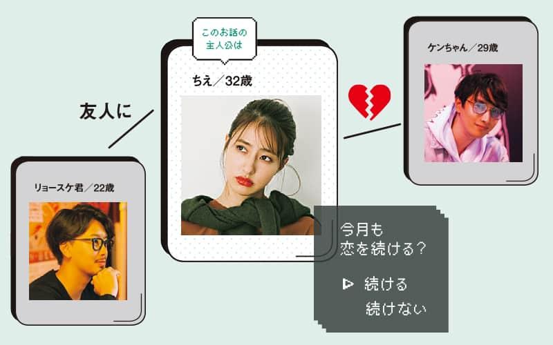 「どうしよう、彼氏ほしい!後編」今月号「着回しDiary」のストーリーは?|CLASSY.2020年1月号