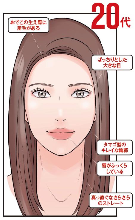アラサーの顔がどんどん大きくなる決定的な理由5つ【小顔に見せるテク】