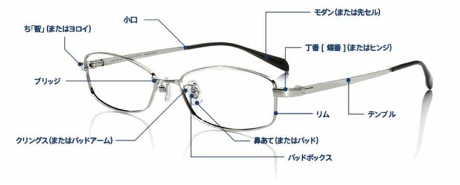 基本的には⾃⼒で曲がったメガネ