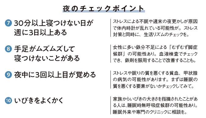 日本人は睡眠時間が短いうえ睡眠